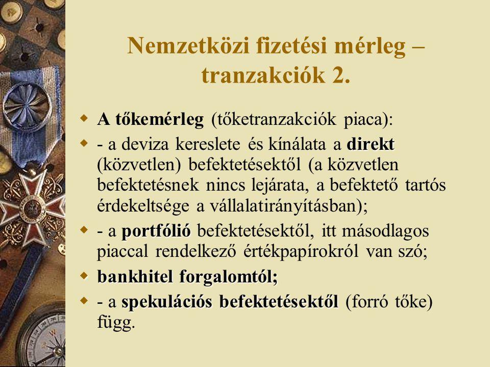 Nemzetközi fizetési mérleg – tranzakciók 2.  A tőkemérleg (tőketranzakciók piaca): direkt  - a deviza kereslete és kínálata a direkt (közvetlen) bef