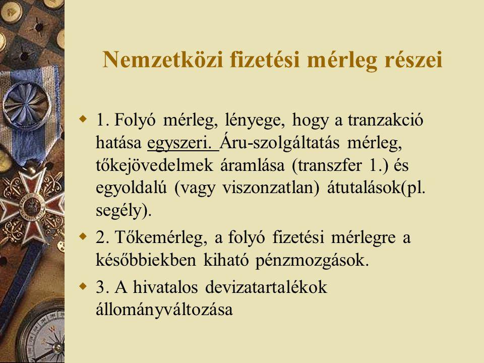 Nemzetközi fizetési mérleg részei  1. Folyó mérleg, lényege, hogy a tranzakció hatása egyszeri. Áru-szolgáltatás mérleg, tőkejövedelmek áramlása (tra