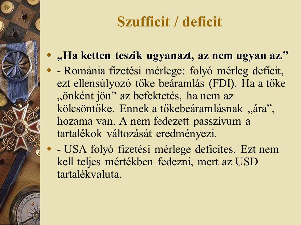 """Szufficit / deficit  """"Ha ketten teszik ugyanazt, az nem ugyan az.""""  - Románia fizetési mérlege: folyó mérleg deficit, ezt ellensúlyozó tőke beáramlá"""