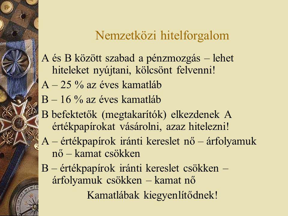 A FOLYÓ FIZETÉSI MÉRLEG SZERKEZETE I.Folyó fizetési mérleg (1+2+3+4) 1.