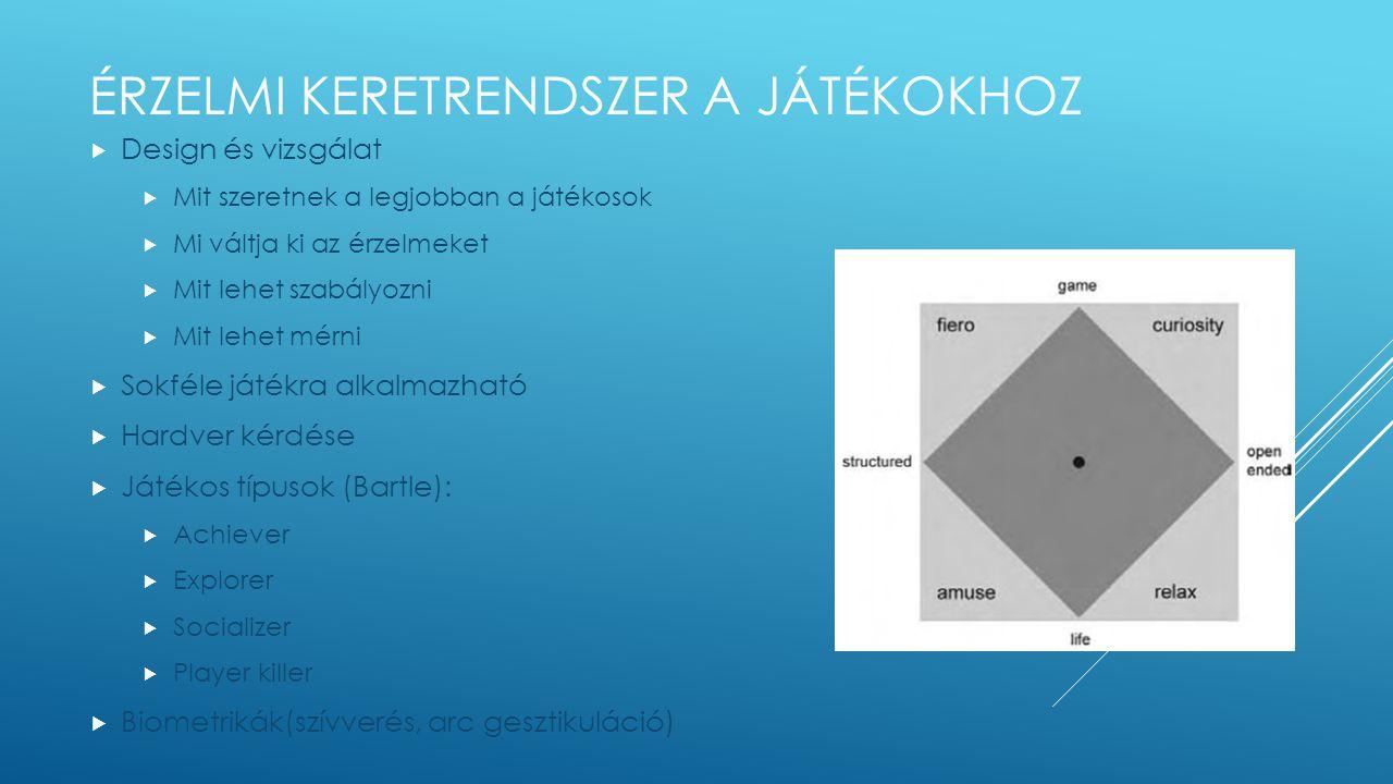 ÉRZELMI KERETRENDSZER A JÁTÉKOKHOZ  Design és vizsgálat  Mit szeretnek a legjobban a játékosok  Mi váltja ki az érzelmeket  Mit lehet szabályozni  Mit lehet mérni  Sokféle játékra alkalmazható  Hardver kérdése  Játékos típusok (Bartle):  Achiever  Explorer  Socializer  Player killer  Biometrikák(szívverés, arc gesztikuláció)