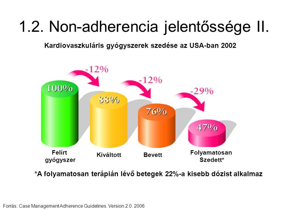 1.2. Non-adherencia jelentőssége II. Felírt gyógyszer KiváltottBevett Folyamatosan Szedett* Kardiovaszkuláris gyógyszerek szedése az USA-ban 2002 *A f