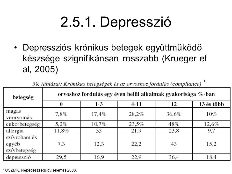 2.5.1. Depresszió Depressziós krónikus betegek együttműködő készsége szignifikánsan rosszabb (Krueger et al, 2005) * * OSZMK. Népegészségügyi jelentés