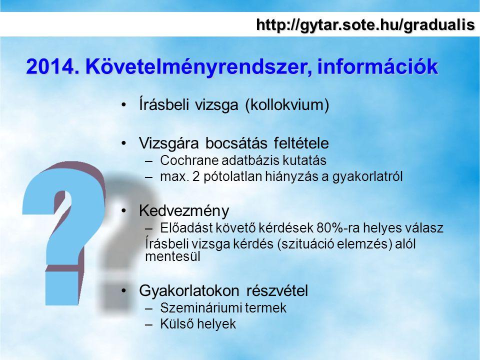 2014. Követelményrendszer, információk Írásbeli vizsga (kollokvium) Vizsgára bocsátás feltétele –Cochrane adatbázis kutatás –max. 2 pótolatlan hiányzá