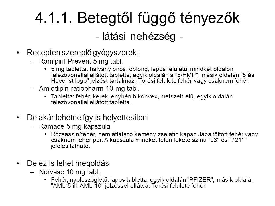 4.1.1. Betegtől függő tényezők - látási nehézség - Recepten szereplő gyógyszerek: –Ramipiril Prevent 5 mg tabl. 5 mg tabletta: halvány piros, oblong,