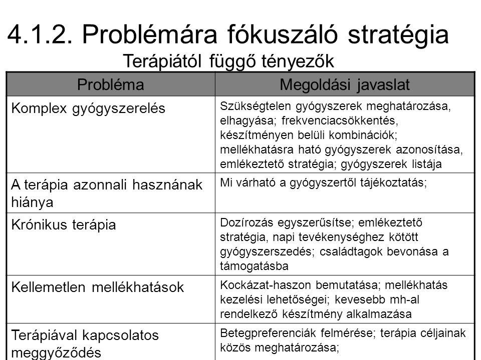 4.1.2. Problémára fókuszáló stratégia Terápiától függő tényezők ProblémaMegoldási javaslat Komplex gyógyszerelés Szükségtelen gyógyszerek meghatározás