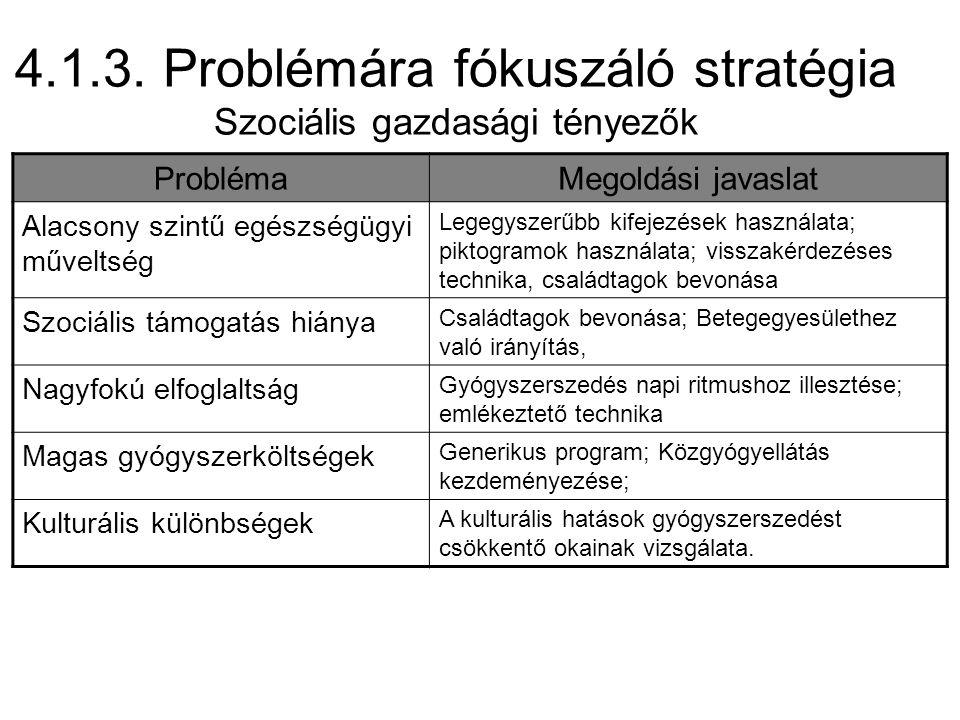 4.1.3. Problémára fókuszáló stratégia Szociális gazdasági tényezők ProblémaMegoldási javaslat Alacsony szintű egészségügyi műveltség Legegyszerűbb kif