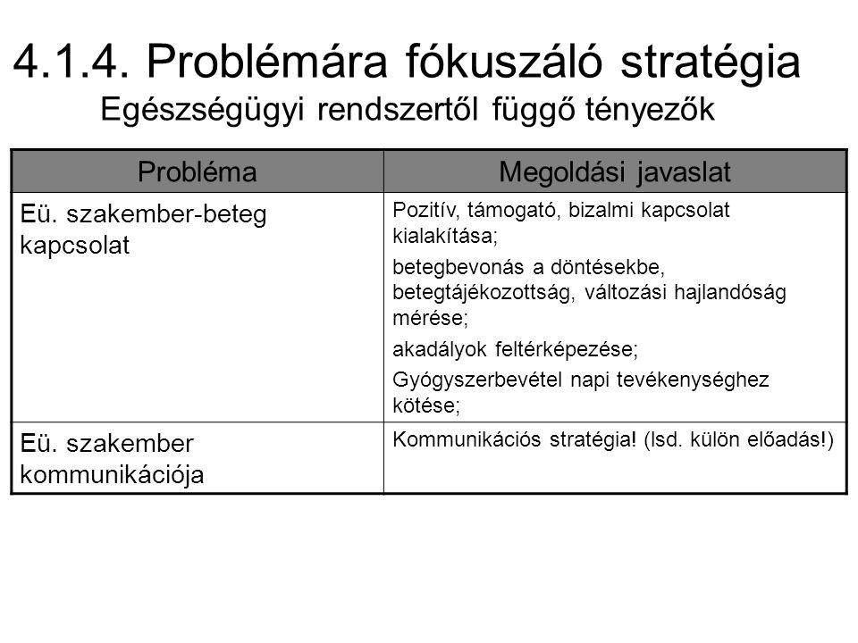 4.1.4. Problémára fókuszáló stratégia Egészségügyi rendszertől függő tényezők ProblémaMegoldási javaslat Eü. szakember-beteg kapcsolat Pozitív, támoga