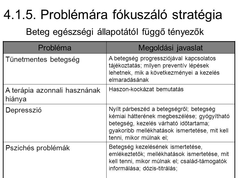 4.1.5. Problémára fókuszáló stratégia Beteg egészségi állapotától függő tényezők ProblémaMegoldási javaslat Tünetmentes betegség A betegség progresszi