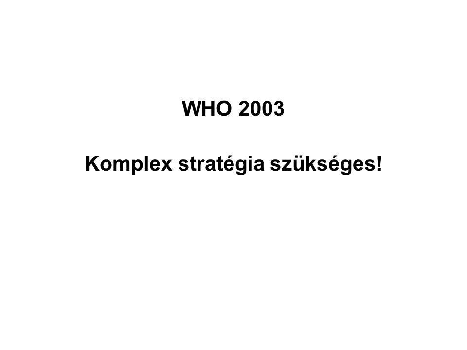 WHO 2003 Komplex stratégia szükséges!