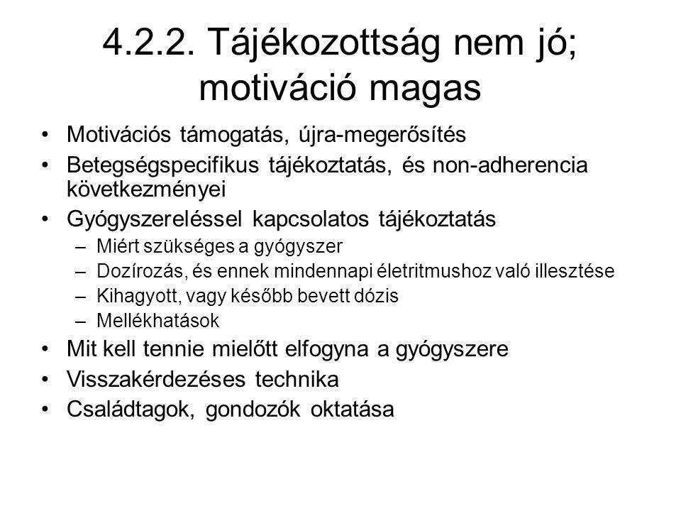 4.2.2. Tájékozottság nem jó; motiváció magas Motivációs támogatás, újra-megerősítés Betegségspecifikus tájékoztatás, és non-adherencia következményei