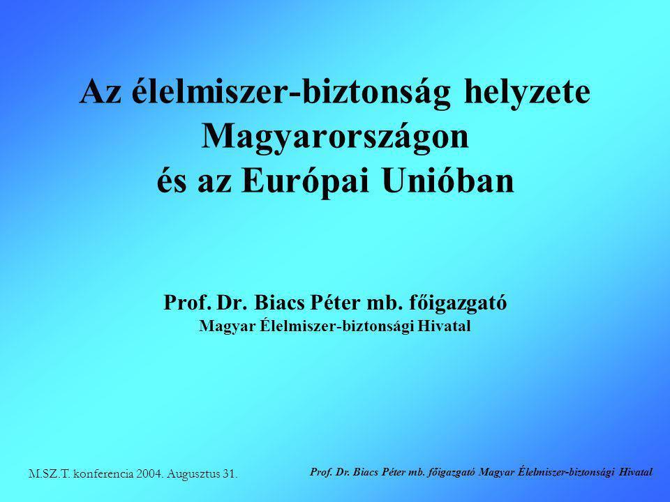 Az élelmiszer-biztonság helyzete Magyarországon és az Európai Unióban Prof. Dr. Biacs Péter mb. főigazgató Magyar Élelmiszer-biztonsági Hivatal M.SZ.T