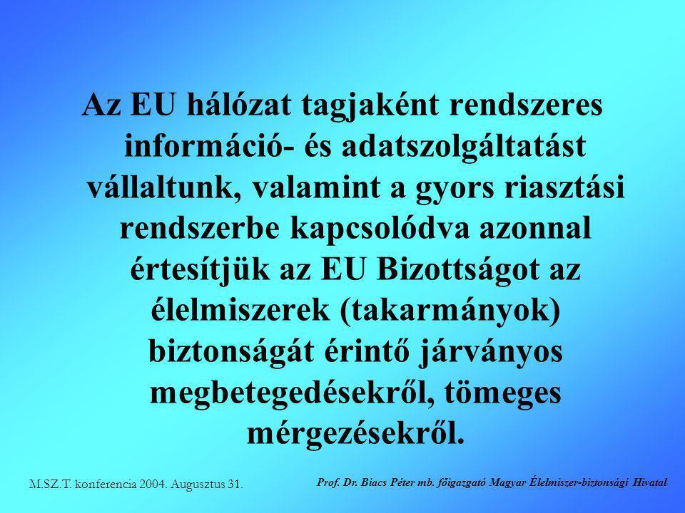 Az EU hálózat tagjaként rendszeres információ- és adatszolgáltatást vállaltunk, valamint a gyors riasztási rendszerbe kapcsolódva azonnal értesítjük a