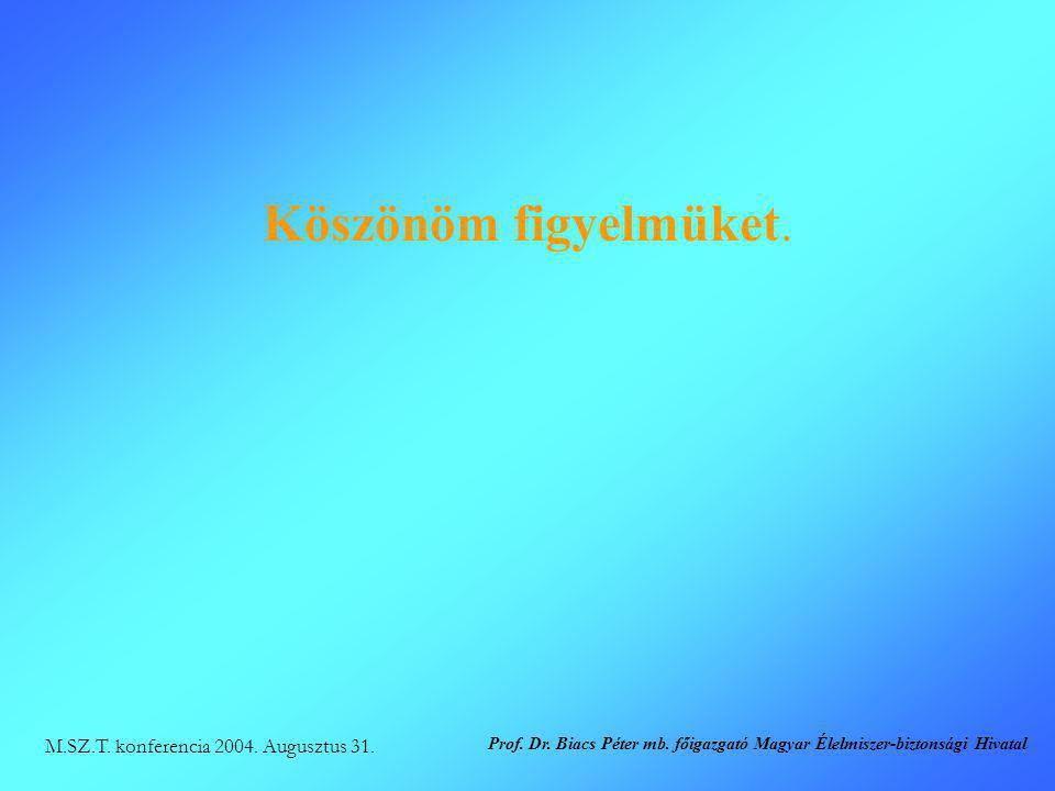Köszönöm figyelmüket. M.SZ.T. konferencia 2004. Augusztus 31. Prof. Dr. Biacs Péter mb. főigazgató Magyar Élelmiszer-biztonsági Hivatal