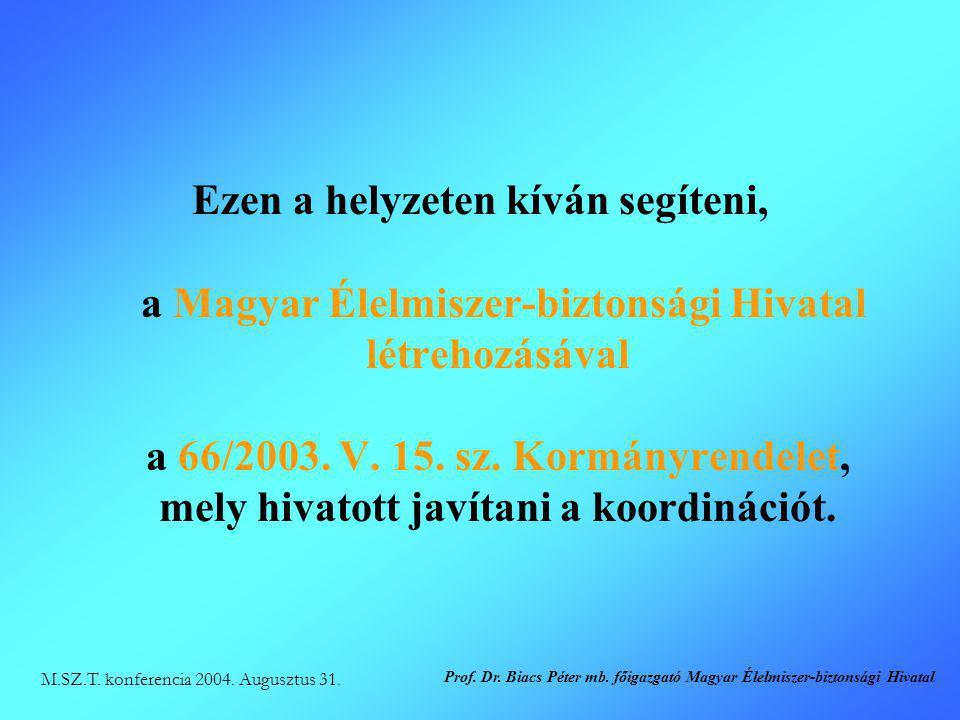 Ezen a helyzeten kíván segíteni, a Magyar Élelmiszer-biztonsági Hivatal létrehozásával a 66/2003. V. 15. sz. Kormányrendelet, mely hivatott javítani a