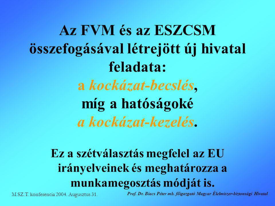 Az FVM és az ESZCSM összefogásával létrejött új hivatal feladata: a kockázat-becslés, míg a hatóságoké a kockázat-kezelés. Ez a szétválasztás megfelel