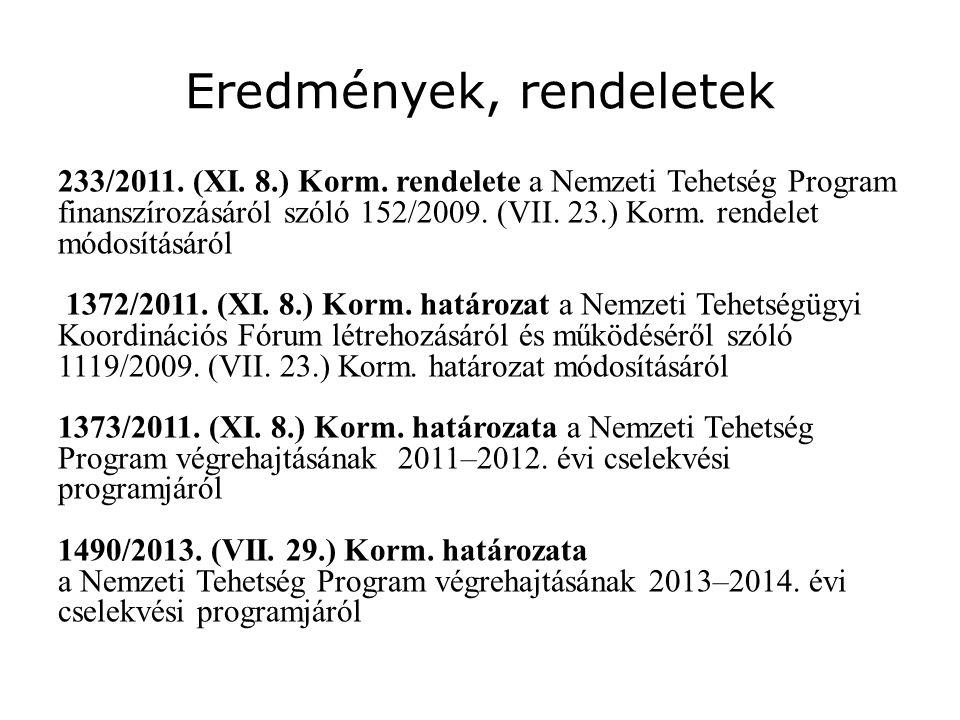 Eredmények, rendeletek 233/2011. (XI. 8.) Korm. rendelete a Nemzeti Tehetség Program finanszírozásáról szóló 152/2009. (VII. 23.) Korm. rendelet módos
