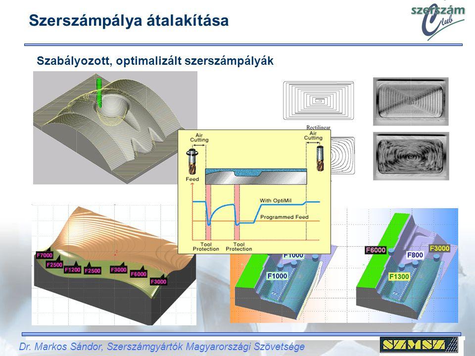 Dr. Markos Sándor, Szerszámgyártók Magyarországi Szövetsége Szerszámpálya átalakítása Szabályozott, optimalizált szerszámpályák