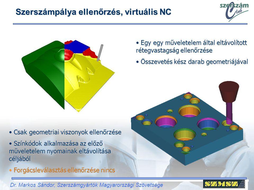 Dr. Markos Sándor, Szerszámgyártók Magyarországi Szövetsége Csak geometriai viszonyok ellenőrzése Csak geometriai viszonyok ellenőrzése Színkódok alka