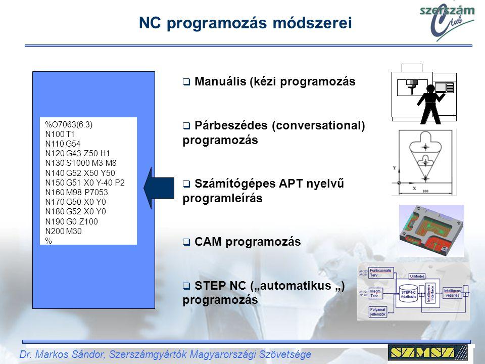 Dr. Markos Sándor, Szerszámgyártók Magyarországi Szövetsége Párbeszédes programozás