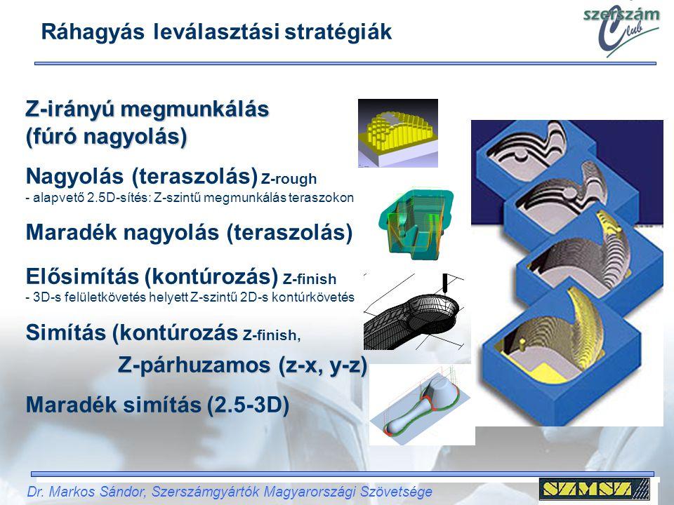 """Dr. Markos Sándor, Szerszámgyártók Magyarországi Szövetsége """"Features a tervezésben és gyártásban"""