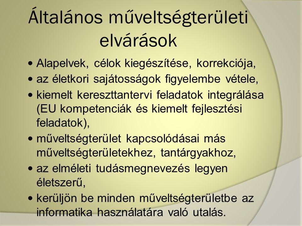 Általános műveltségterületi elvárások Alapelvek, célok kiegészítése, korrekciója, az életkori sajátosságok figyelembe vétele, kiemelt kereszttantervi feladatok integrálása (EU kompetenciák és kiemelt fejlesztési feladatok), műveltségterület kapcsolódásai más műveltségterületekhez, tantárgyakhoz, az elméleti tudásmegnevezés legyen életszerű, kerüljön be minden műveltségterületbe az informatika használatára való utalás.