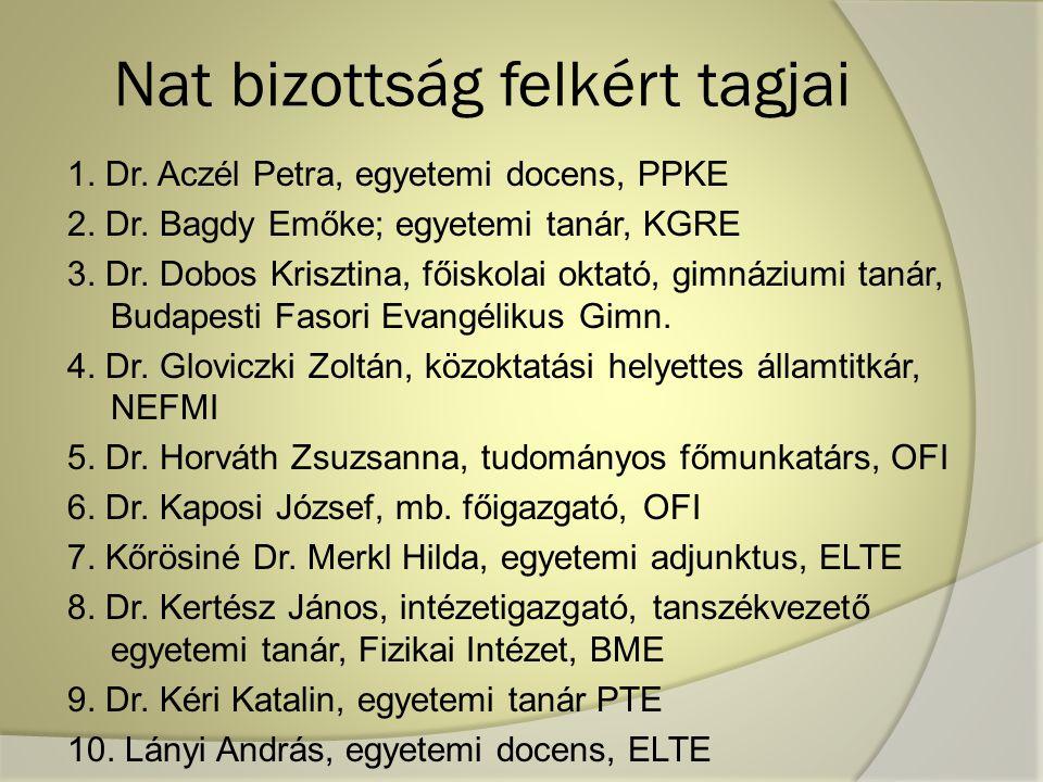 Nat bizottság felkért tagjai 1. Dr. Aczél Petra, egyetemi docens, PPKE 2.