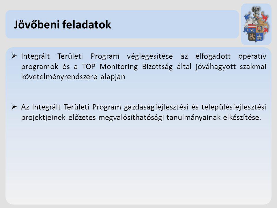  Integrált Területi Program véglegesítése az elfogadott operatív programok és a TOP Monitoring Bizottság által jóváhagyott szakmai követelményrendsze