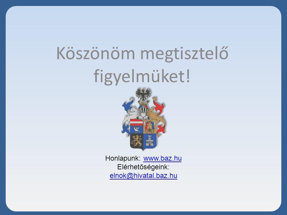 Köszönöm megtisztelő figyelmüket! Honlapunk: www.baz.huwww.baz.hu Elérhetőségeink: elnok@hivatal.baz.hu