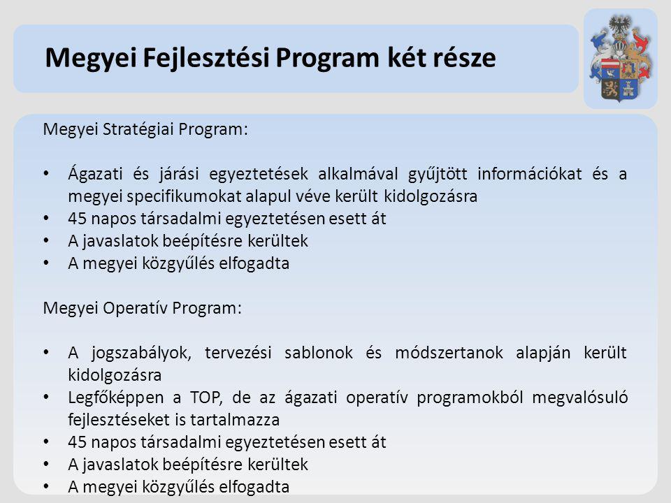 Megyei Fejlesztési Program két része Megyei Stratégiai Program: Ágazati és járási egyeztetések alkalmával gyűjtött információkat és a megyei specifiku