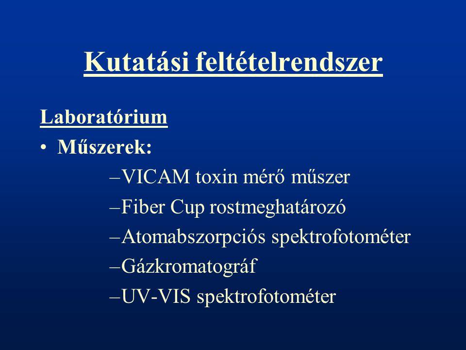 Kutatási feltételrendszer Laboratórium Műszerek: –VICAM toxin mérő műszer –Fiber Cup rostmeghatározó –Atomabszorpciós spektrofotométer –Gázkromatográf –UV-VIS spektrofotométer