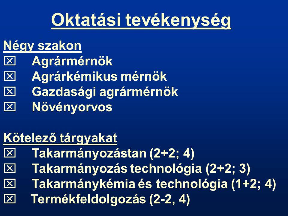 Oktatási tevékenység Négy szakon xAgrármérnök xAgrárkémikus mérnök xGazdasági agrármérnök xNövényorvos Kötelező tárgyakat xTakarmányozástan (2+2; 4) xTakarmányozás technológia (2+2; 3) xTakarmánykémia és technológia (1+2; 4) x Termékfeldolgozás (2-2, 4)