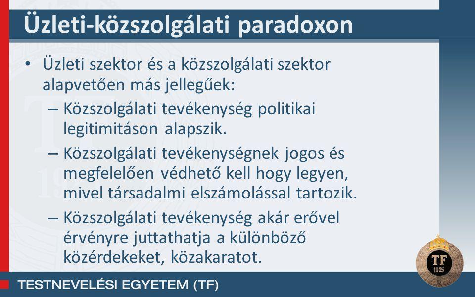Üzleti-közszolgálati paradoxon Üzleti szektor és a közszolgálati szektor alapvetően más jellegűek: – Közszolgálati tevékenység politikai legitimitáson alapszik.