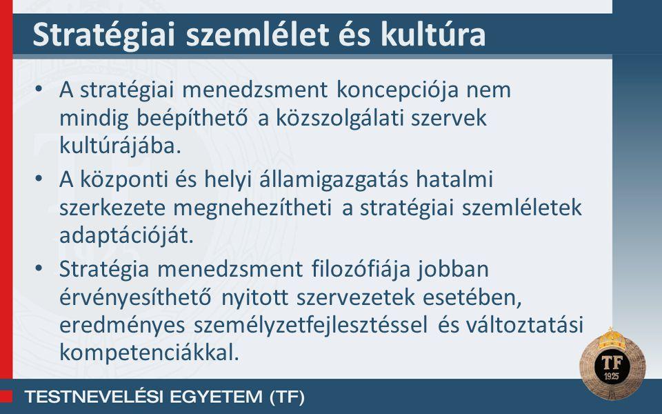 MANIFESZT SZINT Külvilág számára látható szervezeti viselkedési formák Szervezeti írott és beszélt nyelv(zsargon) Iroda berendezése Öltözködési szabályok Munkahelyi hangulat