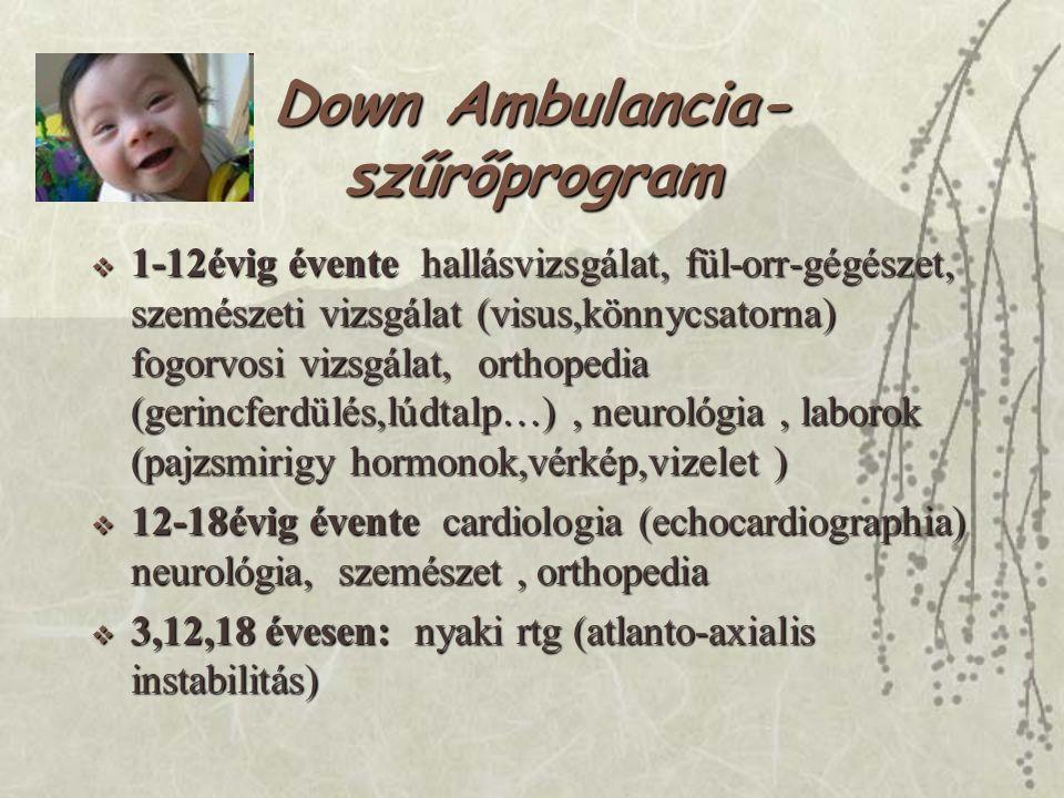Down Ambulancia- szűrőprogram  1-12évig évente hallásvizsgálat, fül-orr-gégészet, szemészeti vizsgálat (visus,könnycsatorna) fogorvosi vizsgálat, ort