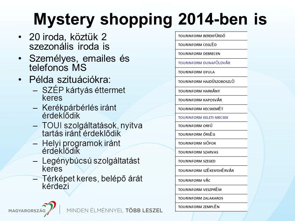 Mystery shopping 2014-ben is 20 iroda, köztük 2 szezonális iroda is Személyes, emailes és telefonos MS Példa szituációkra: –SZÉP kártyás éttermet kere