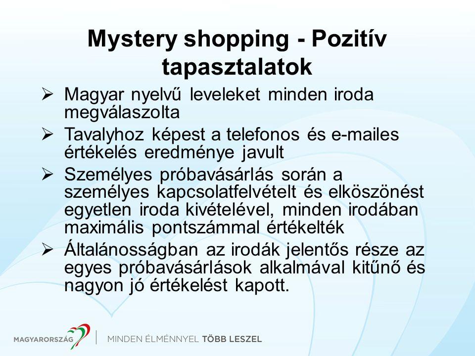 Mystery shopping - Pozitív tapasztalatok  Magyar nyelvű leveleket minden iroda megválaszolta  Tavalyhoz képest a telefonos és e-mailes értékelés ere