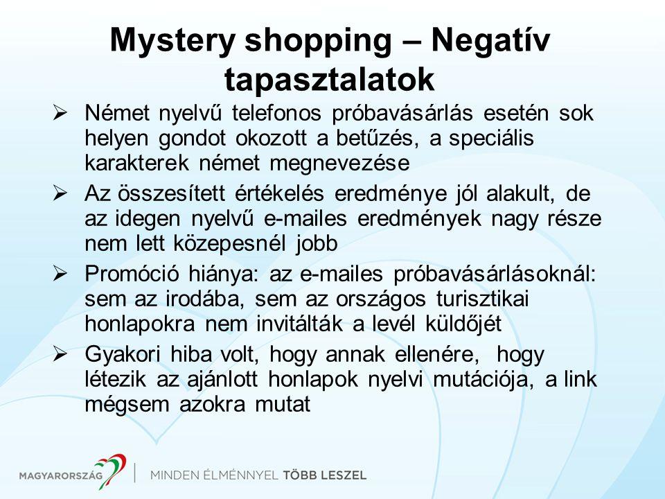 Mystery shopping – Negatív tapasztalatok  Német nyelvű telefonos próbavásárlás esetén sok helyen gondot okozott a betűzés, a speciális karakterek ném