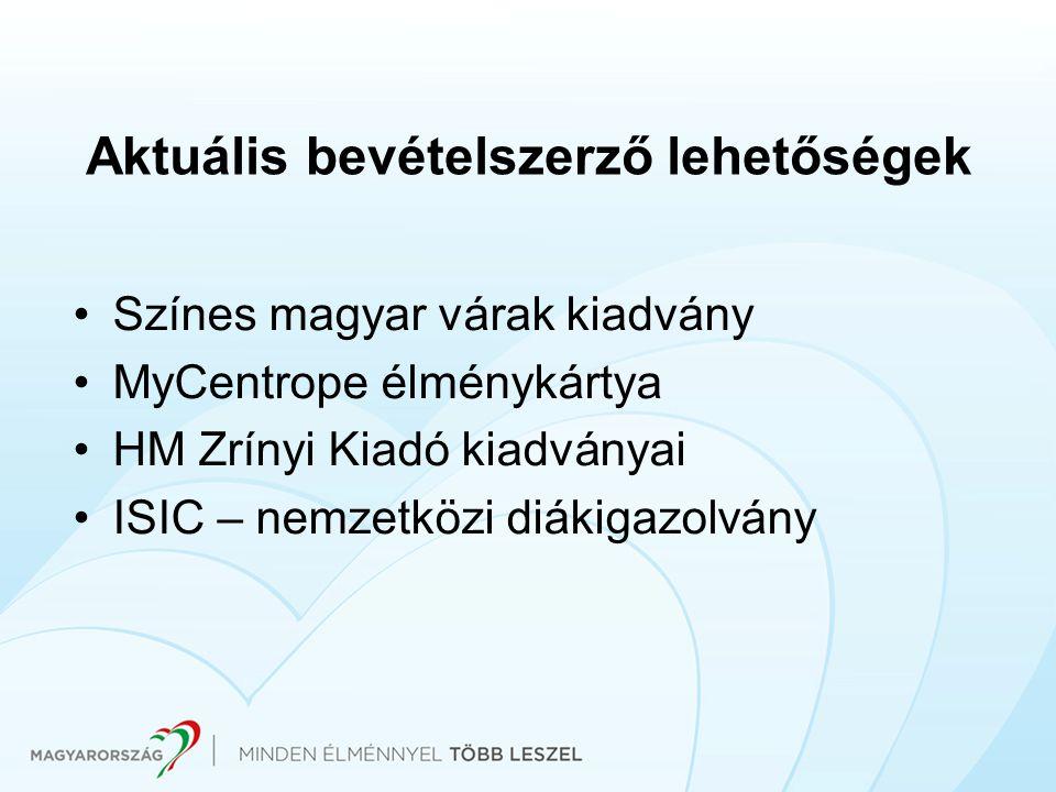 Aktuális bevételszerző lehetőségek Színes magyar várak kiadvány MyCentrope élménykártya HM Zrínyi Kiadó kiadványai ISIC – nemzetközi diákigazolvány
