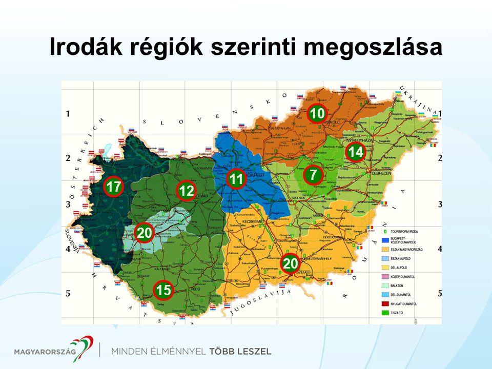 Irodák régiók szerinti megoszlása 20 17 12 14 10 20 11 15 7