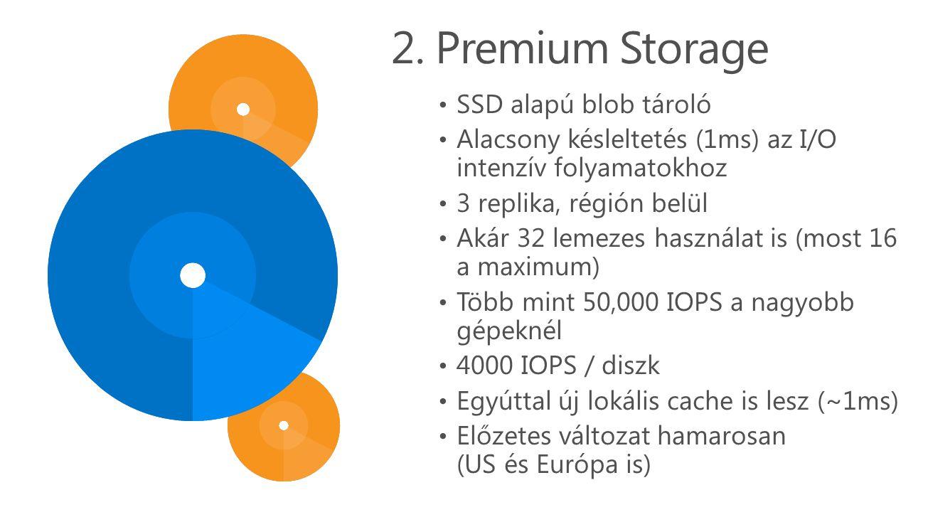 2. Premium Storage SSD alapú blob tároló Alacsony késleltetés (1ms) az I/O intenzív folyamatokhoz 3 replika, régión belül Akár 32 lemezes használat is