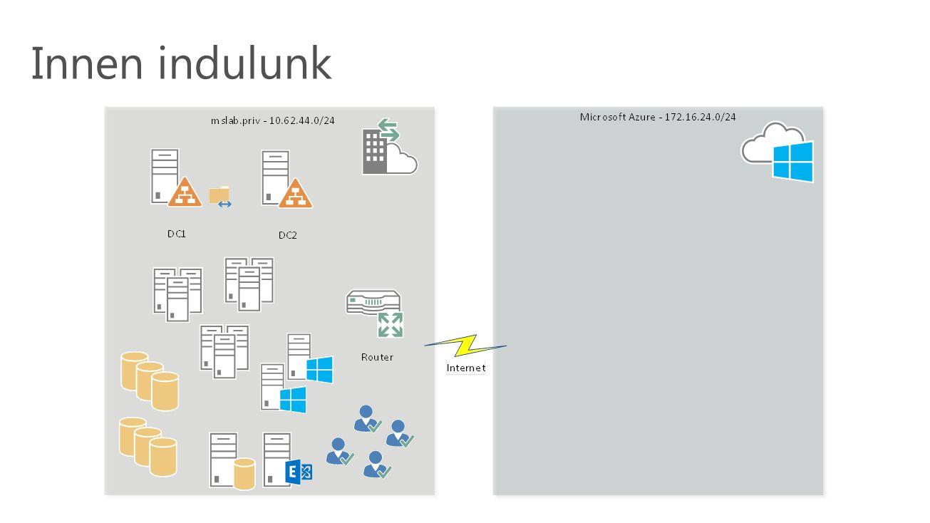 Azure Top 5 újdonság -Új VM méretek és sorozatok -Premium Storage -Több S2S és VNET-to-VNET kapcsolat -Forced Tunneling -Komplex hibrid DR forgatókönyv