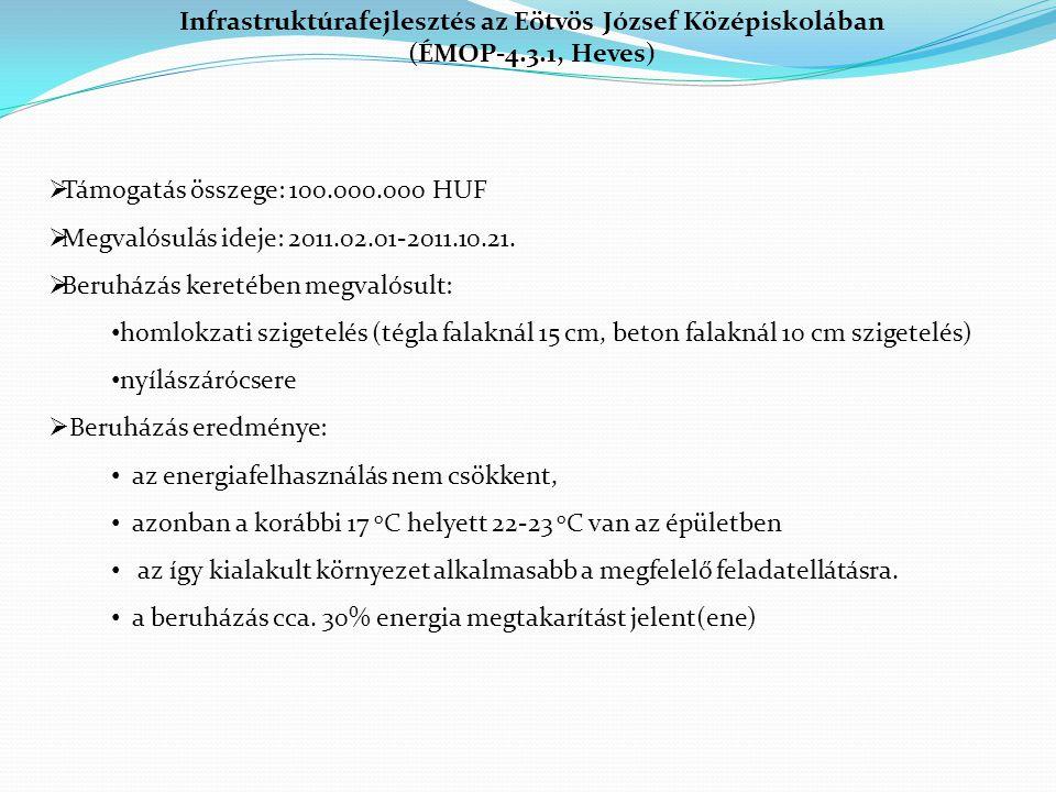 Infrastruktúrafejlesztés az Eötvös József Középiskolában (ÉMOP-4.3.1, Heves)  Támogatás összege: 100.000.000 HUF  Megvalósulás ideje: 2011.02.01-201