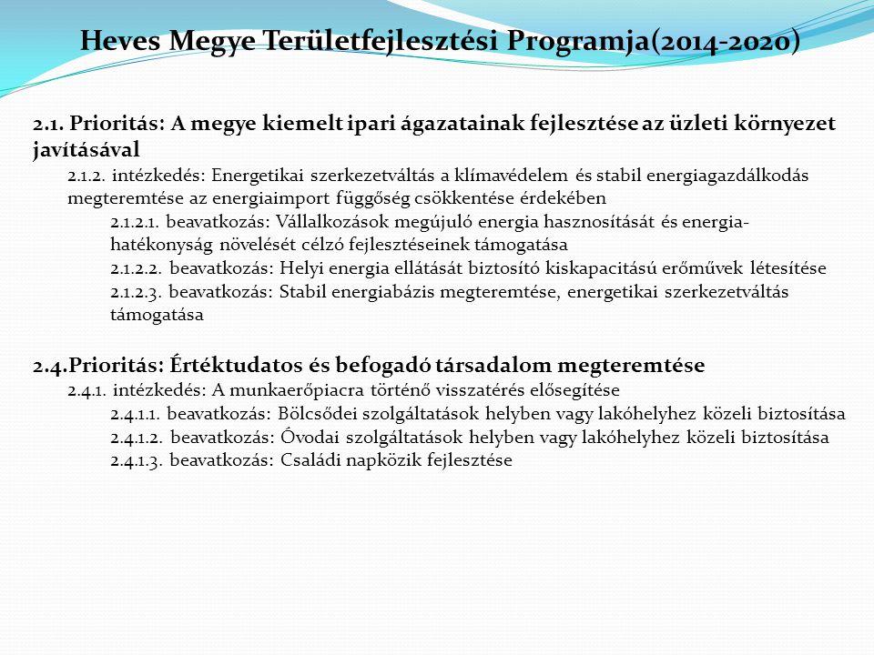 Heves Megye Területfejlesztési Programja(2014-2020) 2.1. Prioritás: A megye kiemelt ipari ágazatainak fejlesztése az üzleti környezet javításával 2.1.