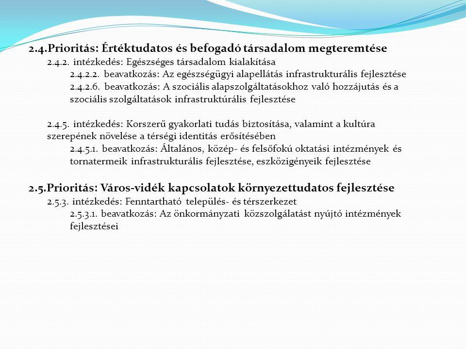 2.4.Prioritás: Értéktudatos és befogadó társadalom megteremtése 2.4.2. intézkedés: Egészséges társadalom kialakítása 2.4.2.2. beavatkozás: Az egészség