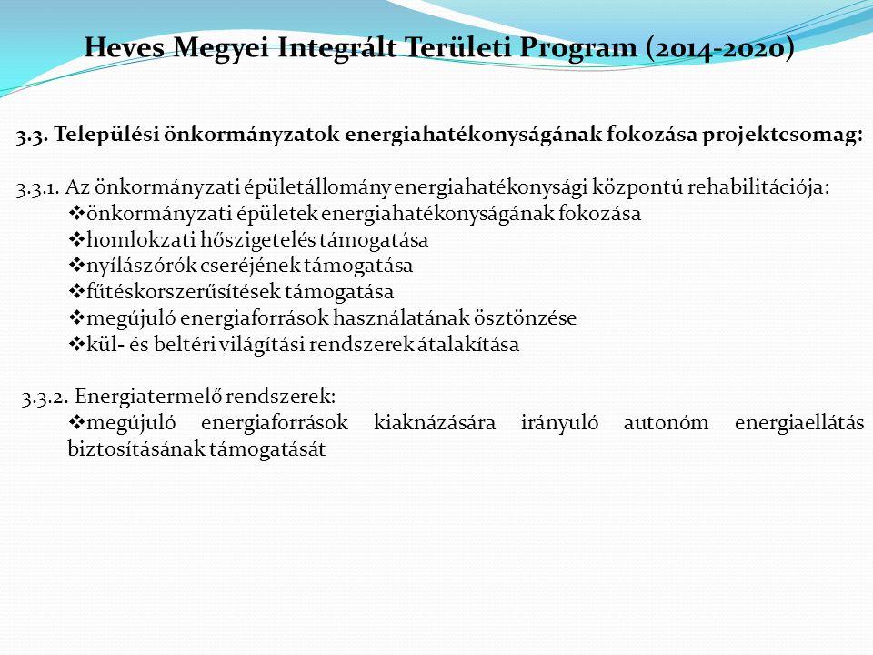 Heves Megyei Integrált Területi Program (2014-2020) 3.3. Települési önkormányzatok energiahatékonyságának fokozása projektcsomag: 3.3.1. Az önkormányz