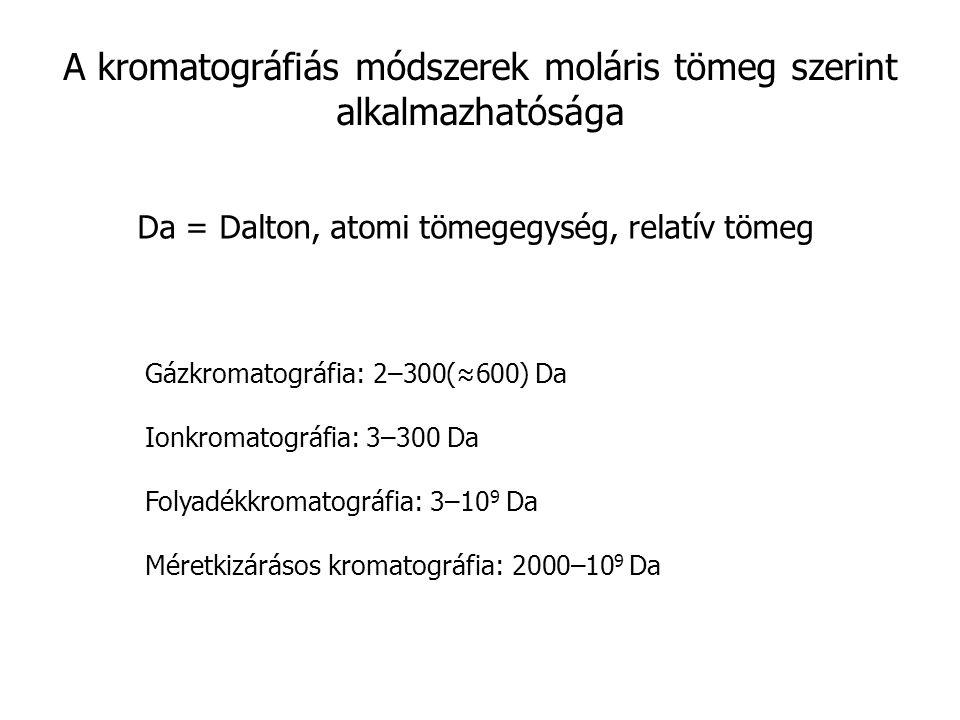 A kromatográfiás módszerek moláris tömeg szerint alkalmazhatósága Gázkromatográfia: 2–300(≈600) Da Ionkromatográfia: 3–300 Da Folyadékkromatográfia: 3–10 9 Da Méretkizárásos kromatográfia: 2000–10 9 Da Da = Dalton, atomi tömegegység, relatív tömeg