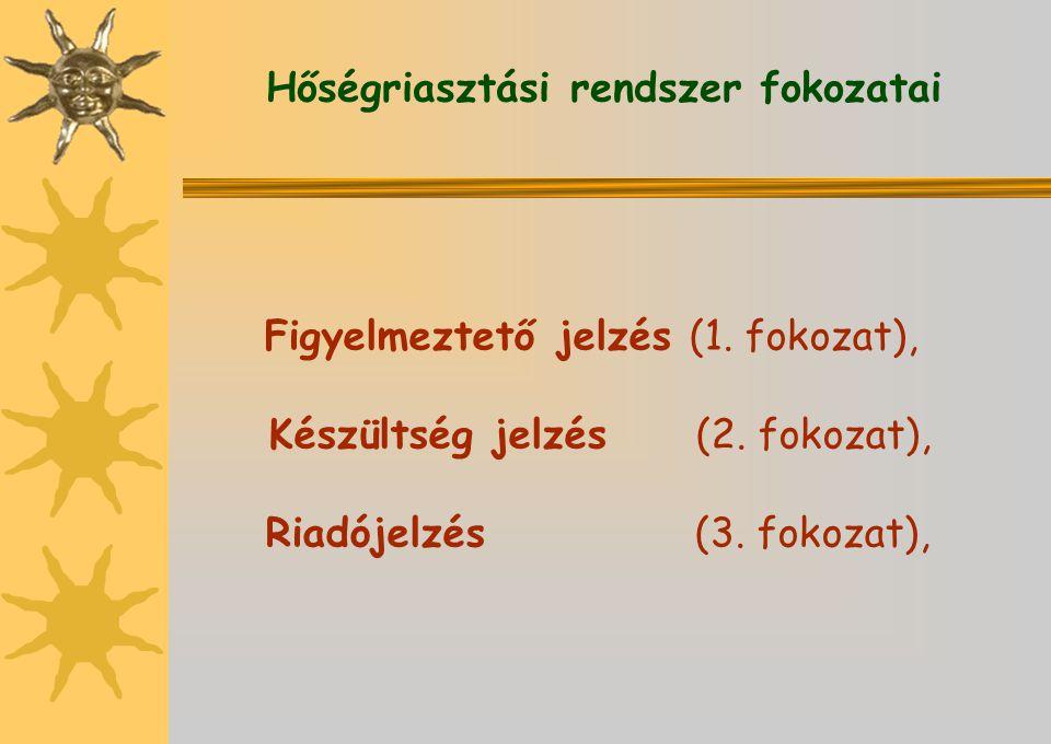 Hőségriasztási rendszer fokozatai Figyelmeztető jelzés (1. fokozat), Készültség jelzés (2. fokozat), Riadójelzés (3. fokozat),