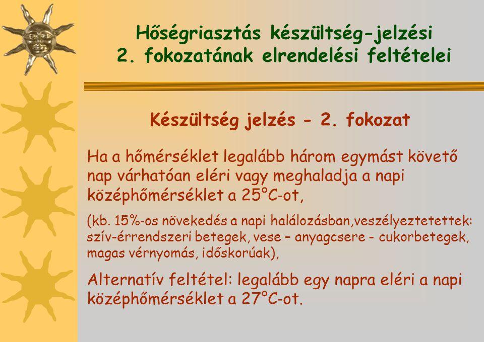 Hőségriasztás készültség-jelzési 2. fokozatának elrendelési feltételei Készültség jelzés - 2. fokozat Ha a hőmérséklet legalább három egymást követő n