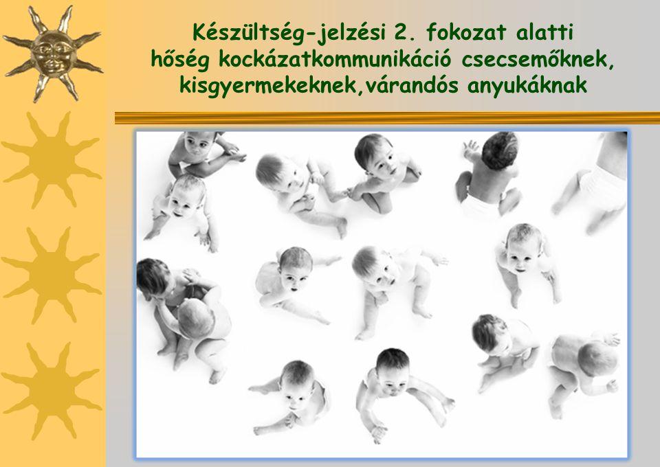 Készültség-jelzési 2. fokozat alatti hőség kockázatkommunikáció csecsemőknek, kisgyermekeknek,várandós anyukáknak